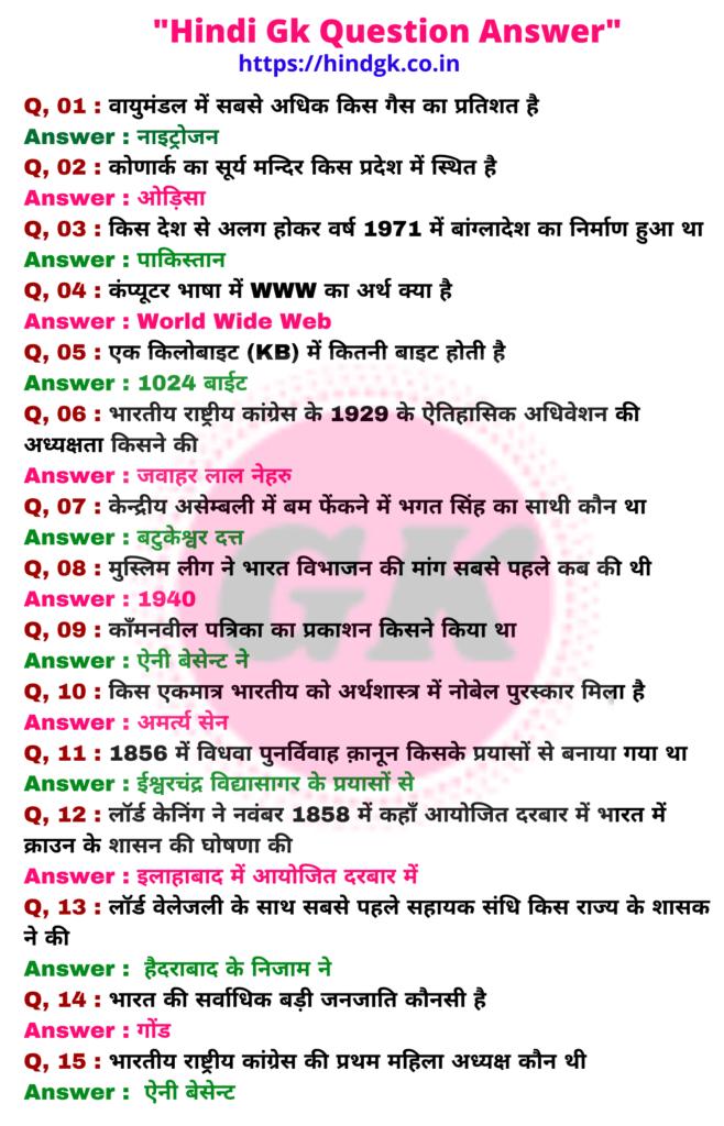 """""""Hindi Gk Question Answer, आने वाली सरकारी परीक्षाओं के लिए सामान्य ज्ञान 2021"""""""